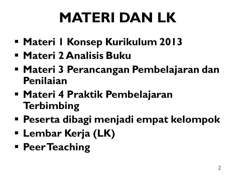 MATERI DAN LK  Materi 1 Konsep Kurikulum 2013  Materi 2 Analisis Buku  Materi 3 Perancangan Pembelajaran dan Penilaian  Materi 4 Praktik Pembelaja