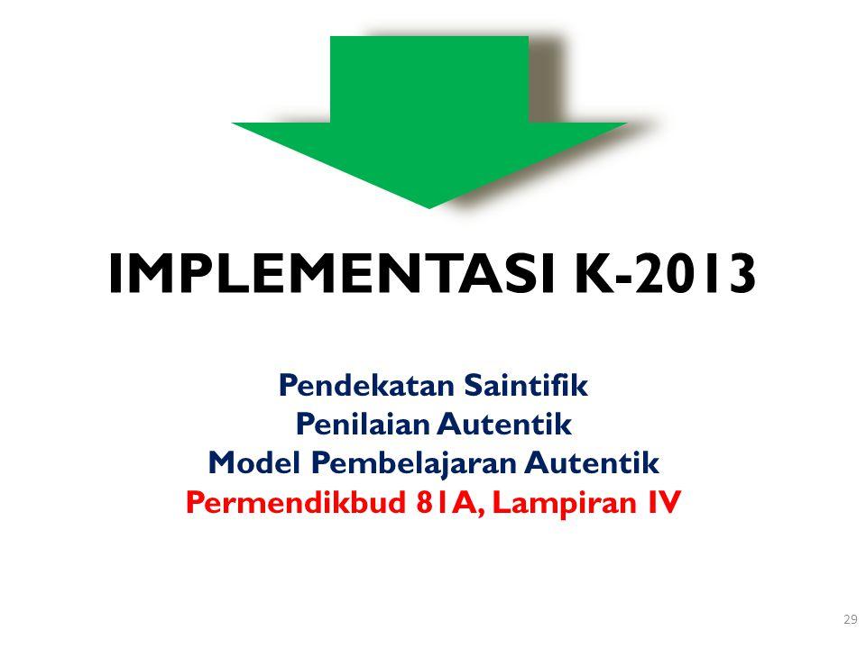IMPLEMENTASI K-2013 Pendekatan Saintifik Penilaian Autentik Model Pembelajaran Autentik Permendikbud 81A, Lampiran IV 29