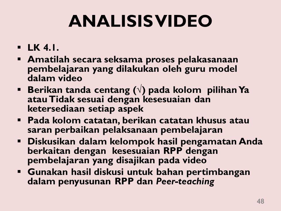 ANALISIS VIDEO  LK 4.1.  Amatilah secara seksama proses pelakasanaan pembelajaran yang dilakukan oleh guru model dalam video  Berikan tanda centang