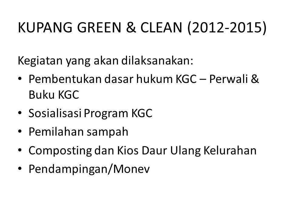 KUPANG GREEN & CLEAN (2012-2015) Kegiatan yang akan dilaksanakan: Pembentukan dasar hukum KGC – Perwali & Buku KGC Sosialisasi Program KGC Pemilahan sampah Composting dan Kios Daur Ulang Kelurahan Pendampingan/Monev