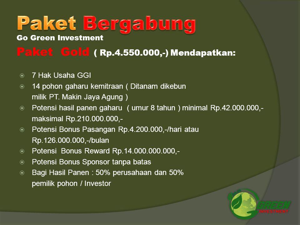  3 Hak Usaha GGI  6 pohon gaharu kemitraan ( Ditanam dikebun milik PT. Makin Jaya Agung )  Potensi hasil panen gaharu ( umur 8 tahun ) minimal Rp.1