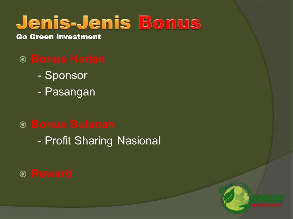  15 Hak Usaha GGI  30 Pohon gaharu kemitraan ( Ditanam di kebun milik PT. Makin Jaya Agung )  Potensi hasil panen gaharu ( umur 8 tahun ) minimal R