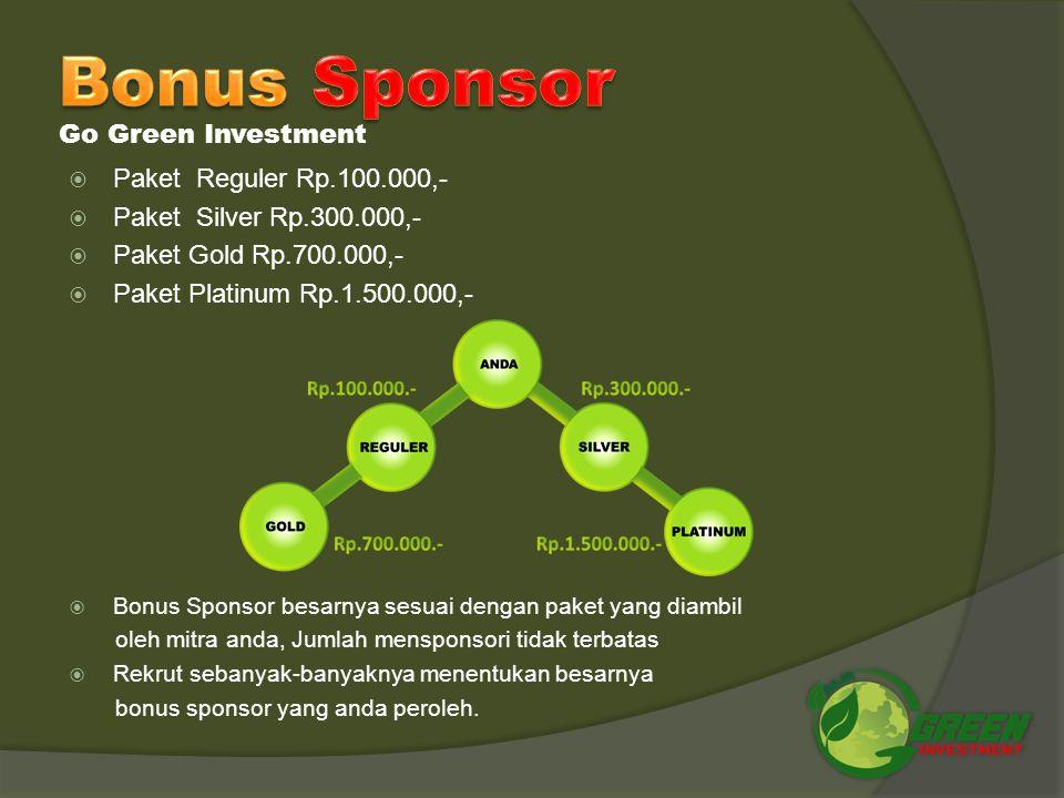  Bonus Harian - Sponsor - Pasangan  Bonus Bulanan - Profit Sharing Nasional  Reward Go Green Investment