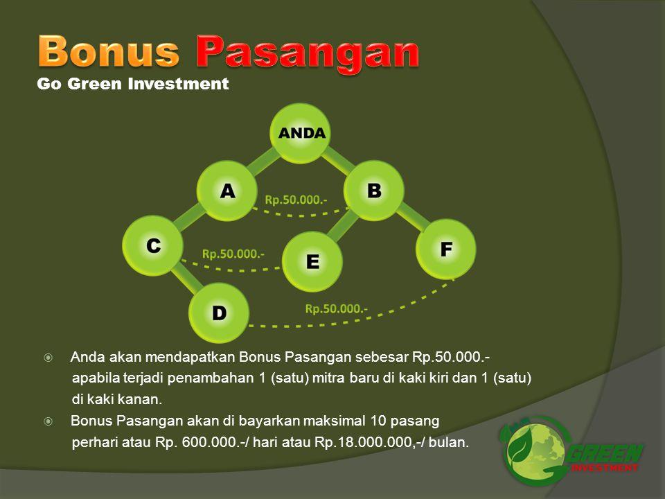  Paket Reguler Rp.100.000,-  Paket Silver Rp.300.000,-  Paket Gold Rp.700.000,-  Paket Platinum Rp.1.500.000,- Go Green Investment  Bonus Sponsor