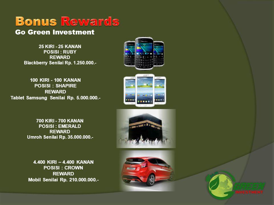  Rumus: 2,5 % x Total omset pada bulan ini Total member yang bergabung paket platinum Go Green Investment  Contoh : Dalam bulan ini total omset peru