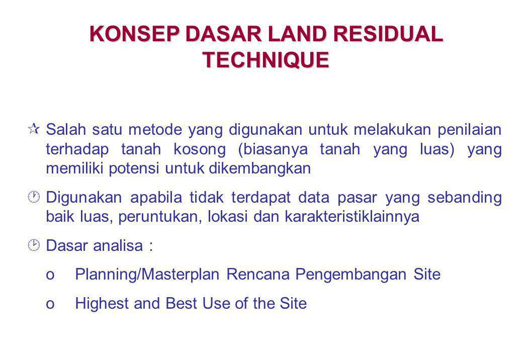KONSEP DASAR LAND RESIDUAL TECHNIQUE ¶Salah satu metode yang digunakan untuk melakukan penilaian terhadap tanah kosong (biasanya tanah yang luas) yang