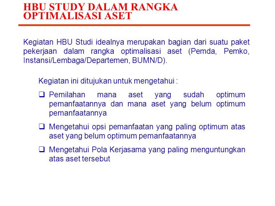 HBU STUDY DALAM RANGKA OPTIMALISASI ASET Kegiatan HBU Studi idealnya merupakan bagian dari suatu paket pekerjaan dalam rangka optimalisasi aset (Pemda
