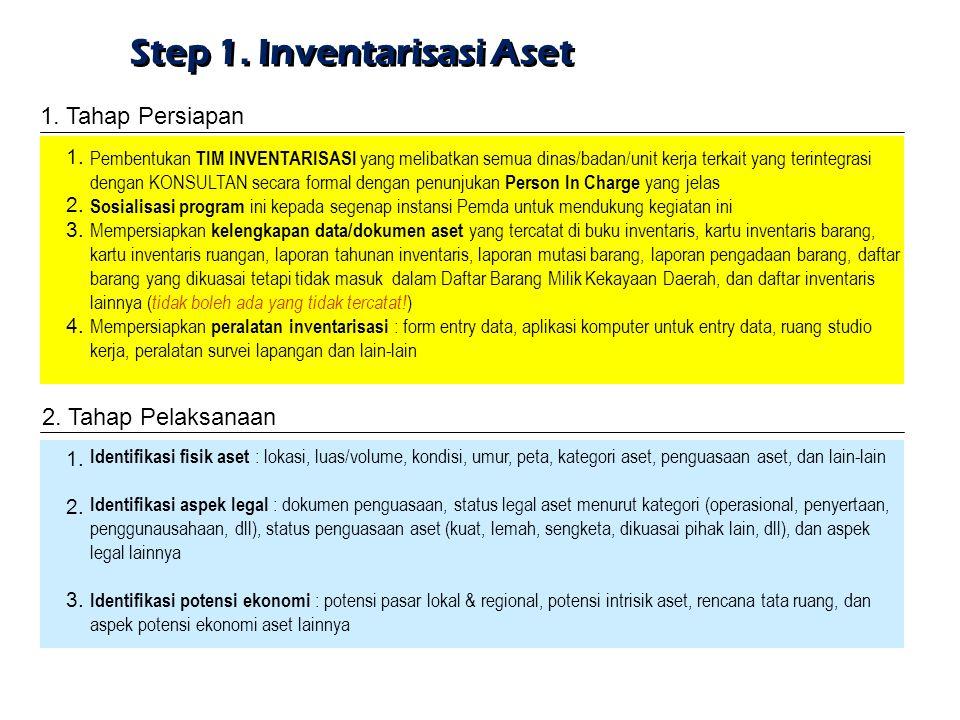 Step 1. Inventarisasi Aset Pembentukan TIM INVENTARISASI yang melibatkan semua dinas/badan/unit kerja terkait yang terintegrasi dengan KONSULTAN secar