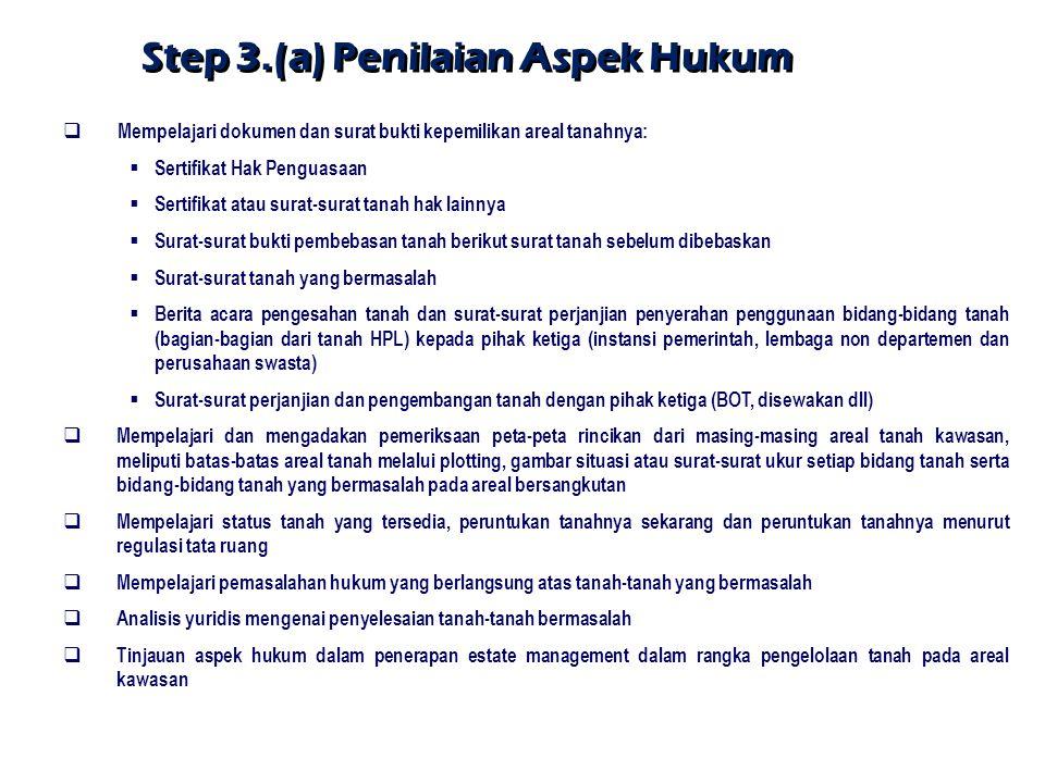 Step 3.(a) Penilaian Aspek Hukum  Mempelajari dokumen dan surat bukti kepemilikan areal tanahnya:  Sertifikat Hak Penguasaan  Sertifikat atau surat
