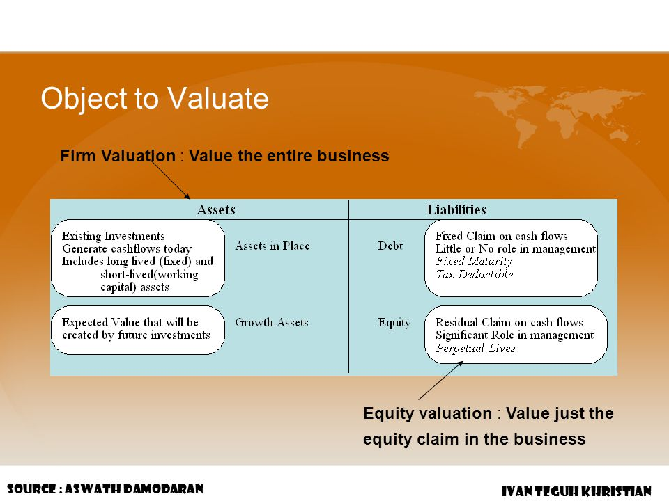 Object to Valuate Equity valuation : Value just the equity claim in the business Firm Valuation : Value the entire business Source : Aswath Damodaran IVAN TEGUH KHRISTIAN