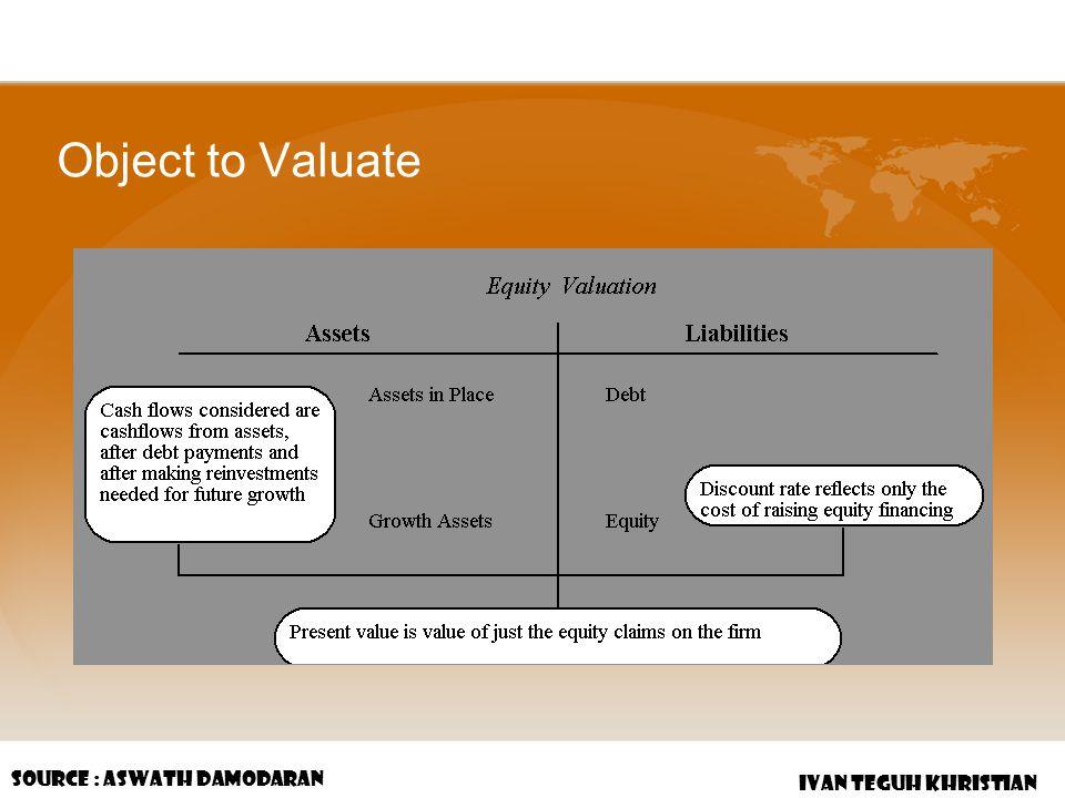 BUSINESS VALUATION KJPP YANUAR BEY & REKAN IVAN TEGUH KHRISTIAN Source : - Thank You