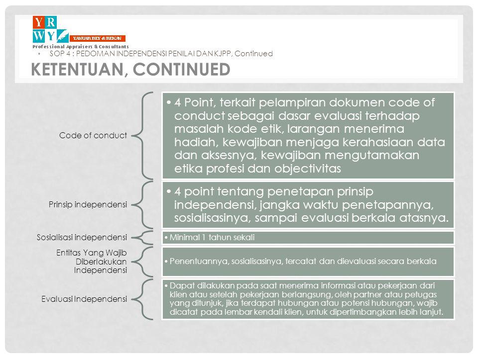 Code of conduct 4 Point, terkait pelampiran dokumen code of conduct sebagai dasar evaluasi terhadap masalah kode etik, larangan menerima hadiah, kewaj