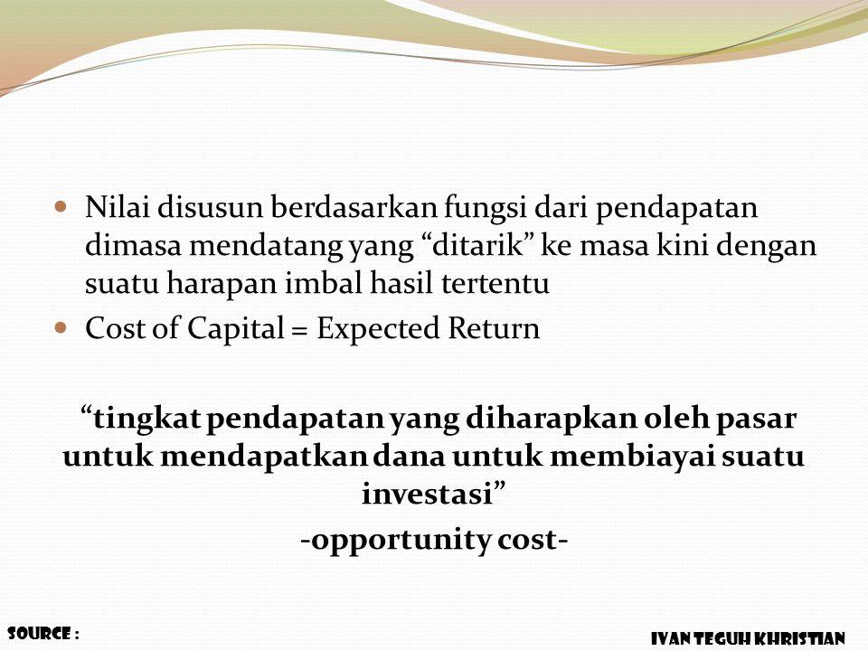 "Nilai disusun berdasarkan fungsi dari pendapatan dimasa mendatang yang ""ditarik"" ke masa kini dengan suatu harapan imbal hasil tertentu Cost of Capita"