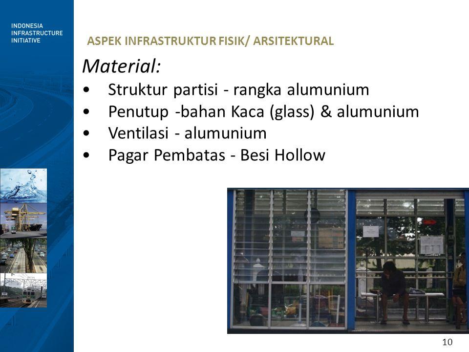 10 ASPEK INFRASTRUKTUR FISIK/ ARSITEKTURAL Material: Struktur partisi - rangka alumunium Penutup -bahan Kaca (glass) & alumunium Ventilasi - alumunium