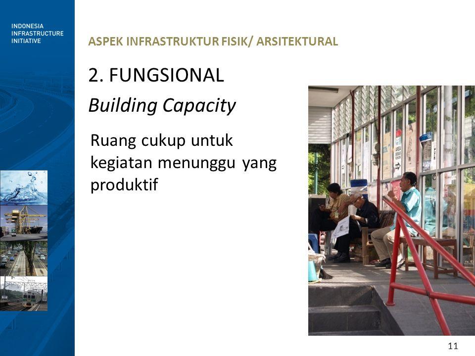 11 ASPEK INFRASTRUKTUR FISIK/ ARSITEKTURAL 2. FUNGSIONAL Building Capacity Ruang cukup untuk kegiatan menunggu yang produktif