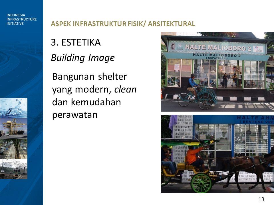 13 ASPEK INFRASTRUKTUR FISIK/ ARSITEKTURAL 3. ESTETIKA Building Image Bangunan shelter yang modern, clean dan kemudahan perawatan