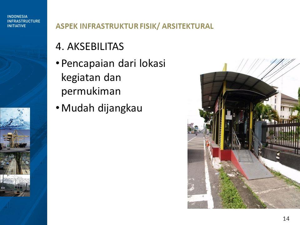 14 ASPEK INFRASTRUKTUR FISIK/ ARSITEKTURAL 4. AKSEBILITAS Pencapaian dari lokasi kegiatan dan permukiman Mudah dijangkau