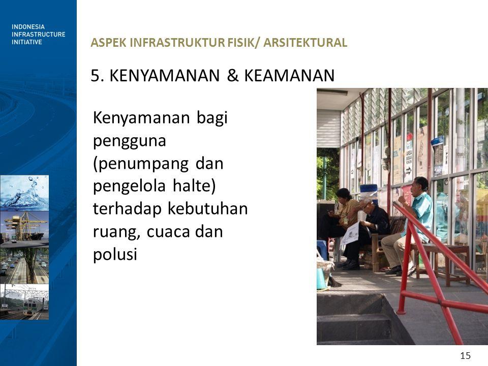 15 ASPEK INFRASTRUKTUR FISIK/ ARSITEKTURAL 5. KENYAMANAN & KEAMANAN Kenyamanan bagi pengguna (penumpang dan pengelola halte) terhadap kebutuhan ruang,