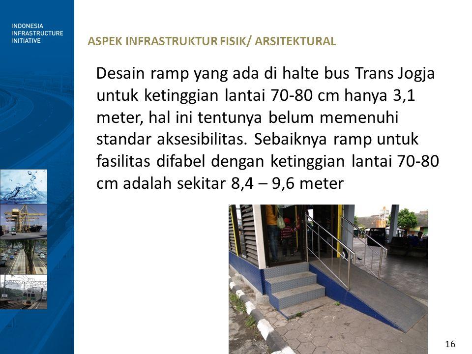 16 ASPEK INFRASTRUKTUR FISIK/ ARSITEKTURAL Desain ramp yang ada di halte bus Trans Jogja untuk ketinggian lantai 70-80 cm hanya 3,1 meter, hal ini ten