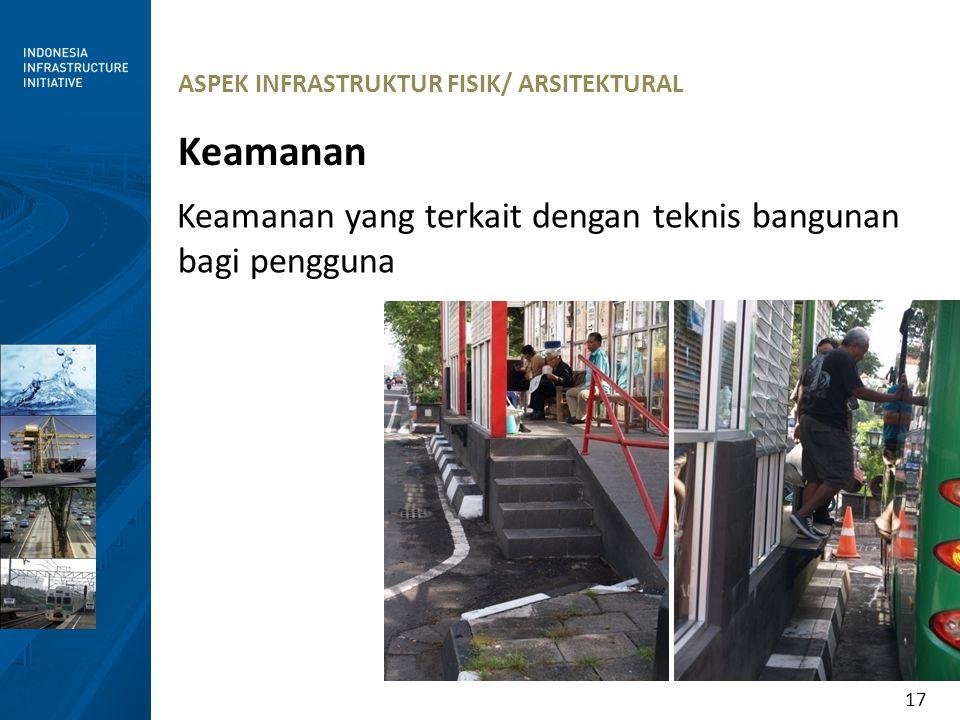 17 ASPEK INFRASTRUKTUR FISIK/ ARSITEKTURAL Keamanan Keamanan yang terkait dengan teknis bangunan bagi pengguna