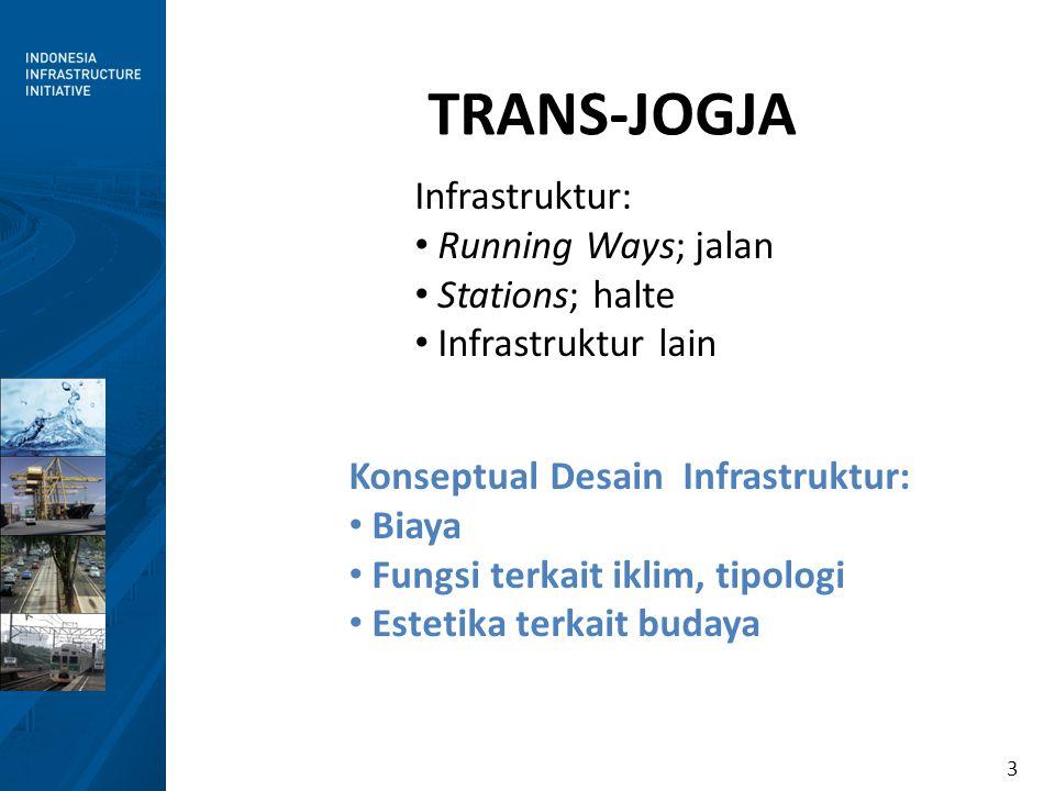 3 Infrastruktur: Running Ways; jalan Stations; halte Infrastruktur lain TRANS-JOGJA Konseptual Desain Infrastruktur: Biaya Fungsi terkait iklim, tipol