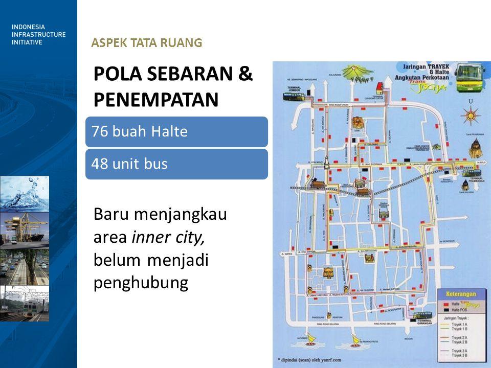 6 ASPEK TATA RUANG POLA SEBARAN & PENEMPATAN 76 buah Halte48 unit bus Baru menjangkau area inner city, belum menjadi penghubung