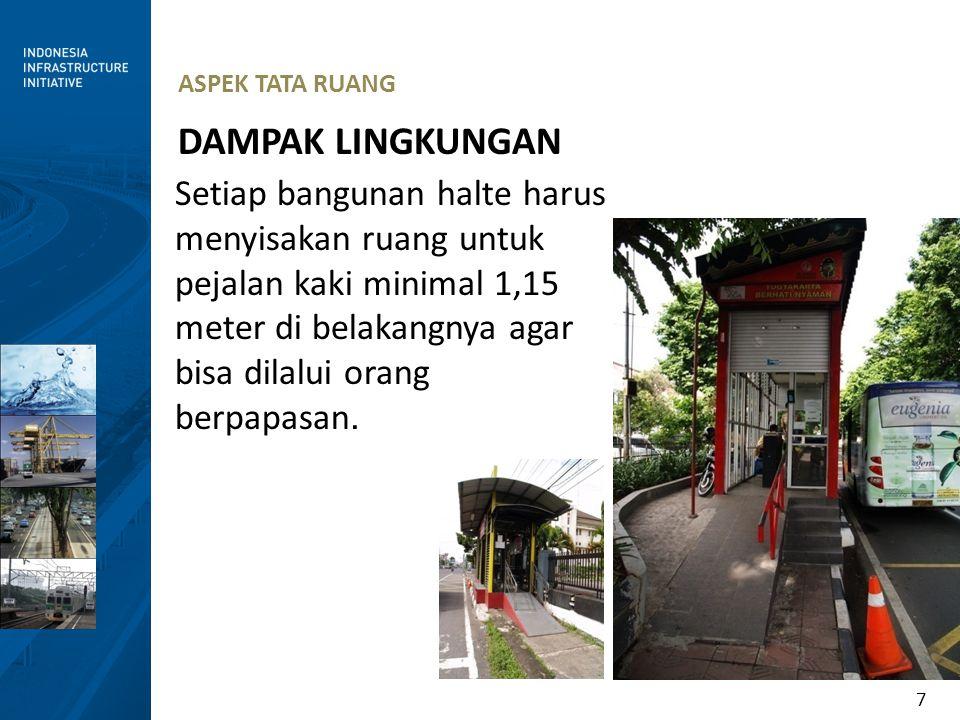 7 ASPEK TATA RUANG DAMPAK LINGKUNGAN Setiap bangunan halte harus menyisakan ruang untuk pejalan kaki minimal 1,15 meter di belakangnya agar bisa dilal