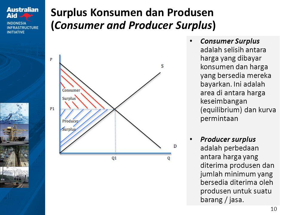 10 Surplus Konsumen dan Produsen (Consumer and Producer Surplus) Consumer Surplus adalah selisih antara harga yang dibayar konsumen dan harga yang ber