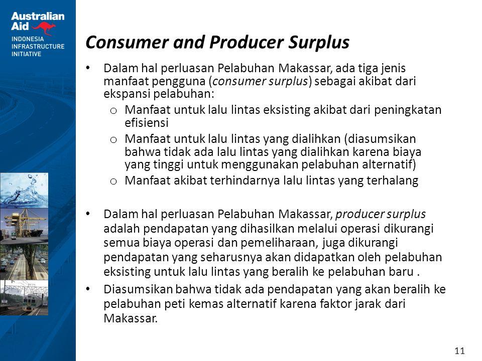 11 Consumer and Producer Surplus Dalam hal perluasan Pelabuhan Makassar, ada tiga jenis manfaat pengguna (consumer surplus) sebagai akibat dari ekspan