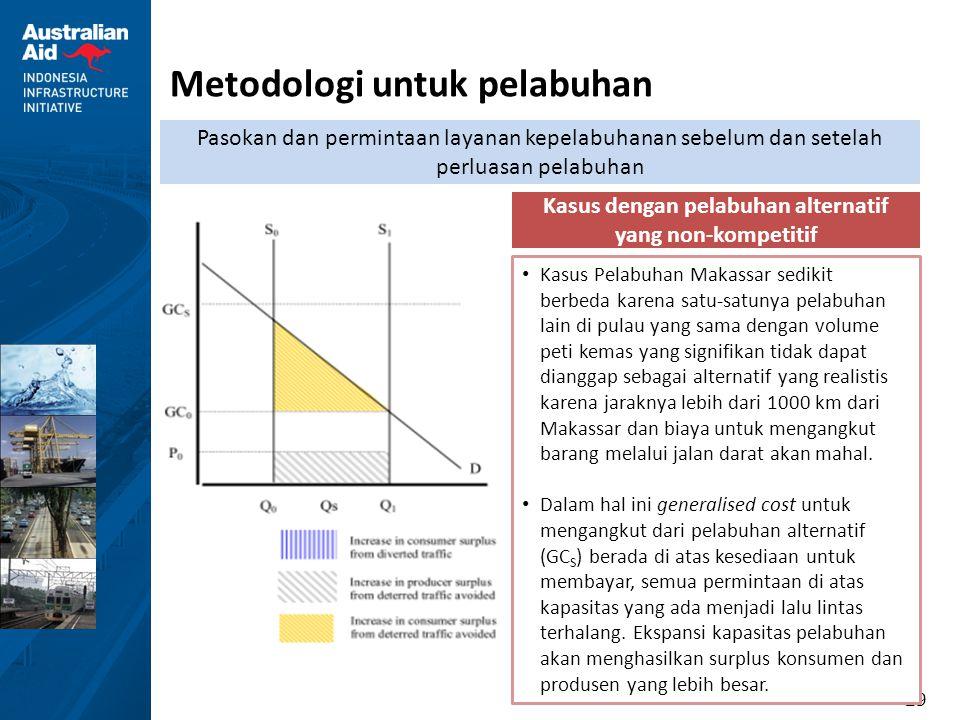 29 Metodologi untuk pelabuhan Kasus dengan pelabuhan alternatif yang non-kompetitif Kasus Pelabuhan Makassar sedikit berbeda karena satu-satunya pelab