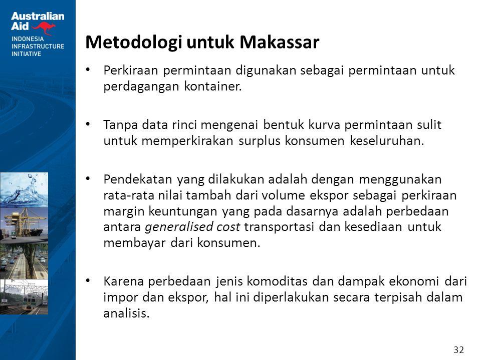 32 Metodologi untuk Makassar Perkiraan permintaan digunakan sebagai permintaan untuk perdagangan kontainer. Tanpa data rinci mengenai bentuk kurva per