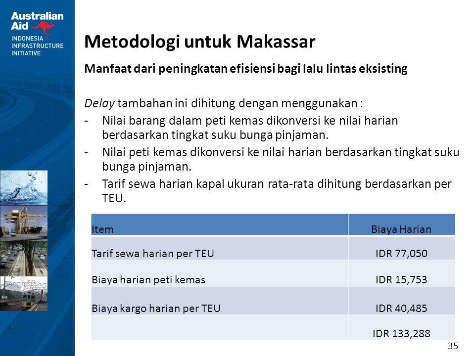 35 Metodologi untuk Makassar Manfaat dari peningkatan efisiensi bagi lalu lintas eksisting Delay tambahan ini dihitung dengan menggunakan : -Nilai bar