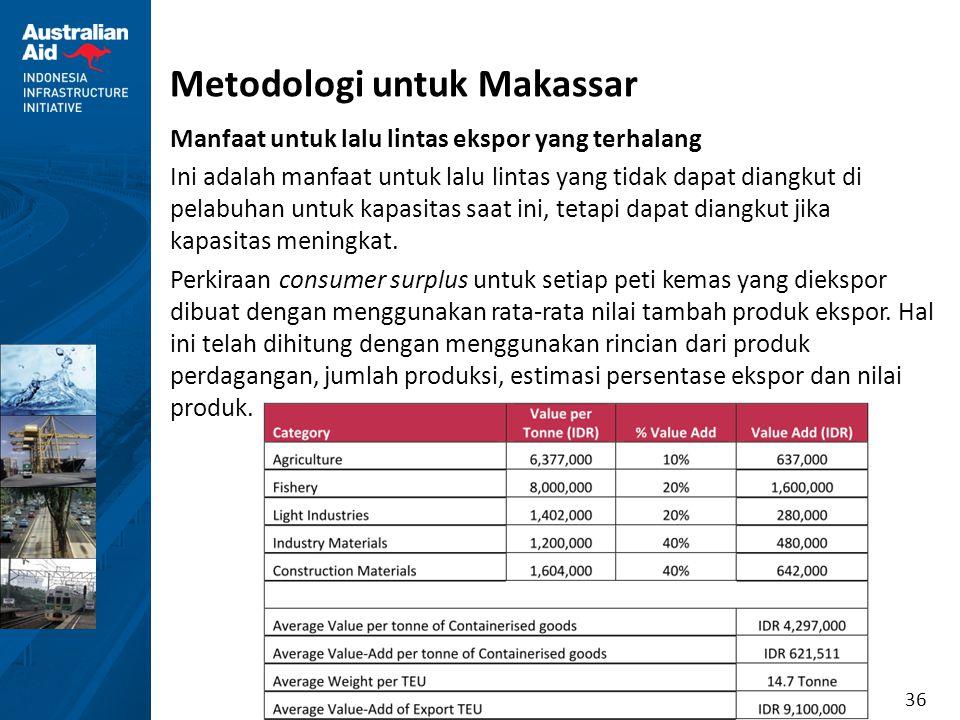 36 Metodologi untuk Makassar Manfaat untuk lalu lintas ekspor yang terhalang Ini adalah manfaat untuk lalu lintas yang tidak dapat diangkut di pelabuh