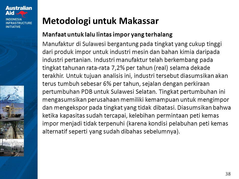 38 Metodologi untuk Makassar Manfaat untuk lalu lintas impor yang terhalang Manufaktur di Sulawesi bergantung pada tingkat yang cukup tinggi dari prod