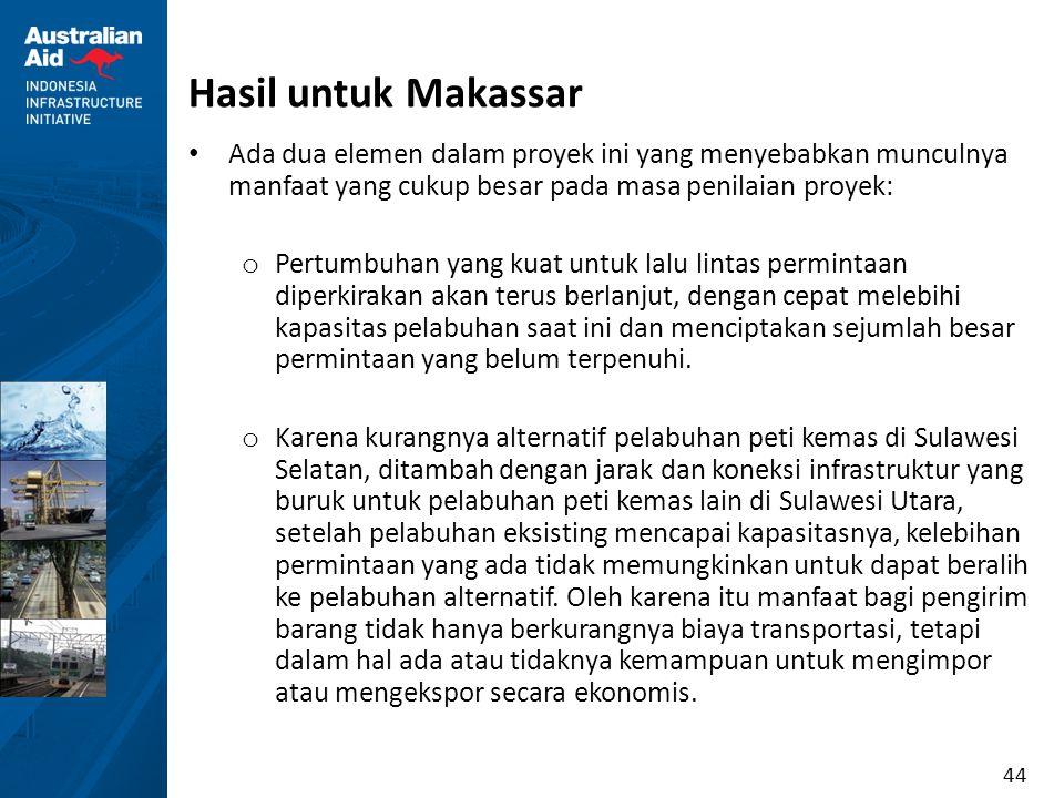 44 Hasil untuk Makassar Ada dua elemen dalam proyek ini yang menyebabkan munculnya manfaat yang cukup besar pada masa penilaian proyek: o Pertumbuhan