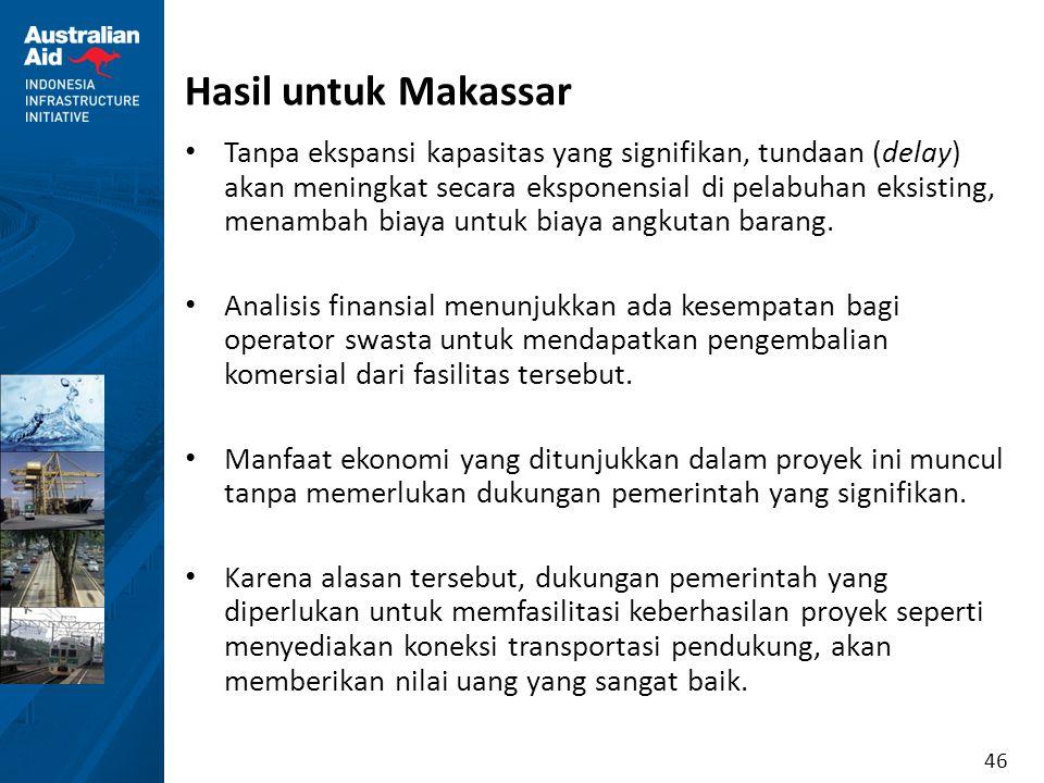 46 Hasil untuk Makassar Tanpa ekspansi kapasitas yang signifikan, tundaan (delay) akan meningkat secara eksponensial di pelabuhan eksisting, menambah