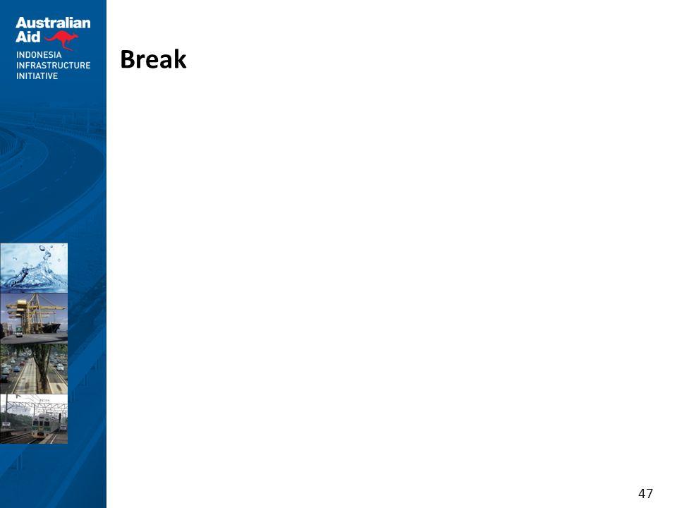 47 Break