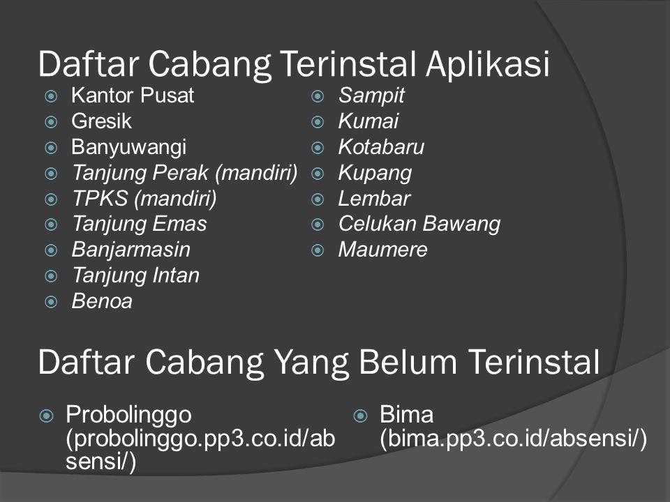 Daftar Cabang Terinstal Aplikasi  Kantor Pusat  Gresik  Banyuwangi  Tanjung Perak (mandiri)  TPKS (mandiri)  Tanjung Emas  Banjarmasin  Tanjun