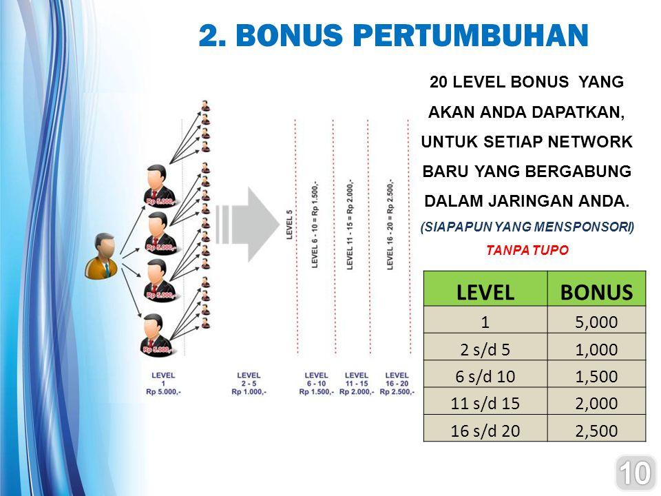 2. BONUS PERTUMBUHAN 20 LEVEL BONUS YANG AKAN ANDA DAPATKAN, UNTUK SETIAP NETWORK BARU YANG BERGABUNG DALAM JARINGAN ANDA. (SIAPAPUN YANG MENSPONSORI)