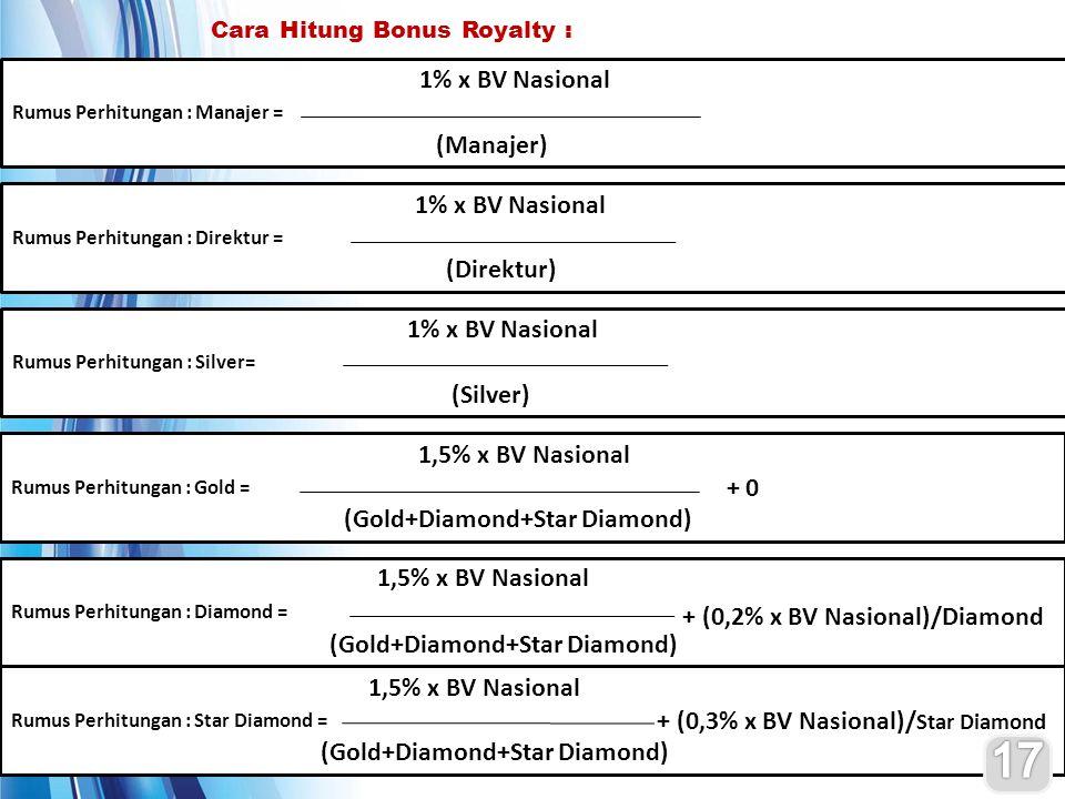 Rumus Perhitungan : Gold = 1,5% x BV Nasional (Gold+Diamond+Star Diamond) Cara Hitung Bonus Royalty : Rumus Perhitungan : Diamond = 1,5% x BV Nasional