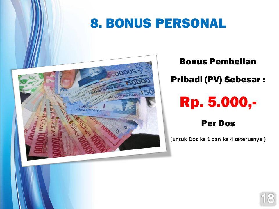 8. BONUS PERSONAL Bonus Pembelian Pribadi (PV) Sebesar : Rp. 5.000,- Per Dos (untuk Dos ke 1 dan ke 4 seterusnya )