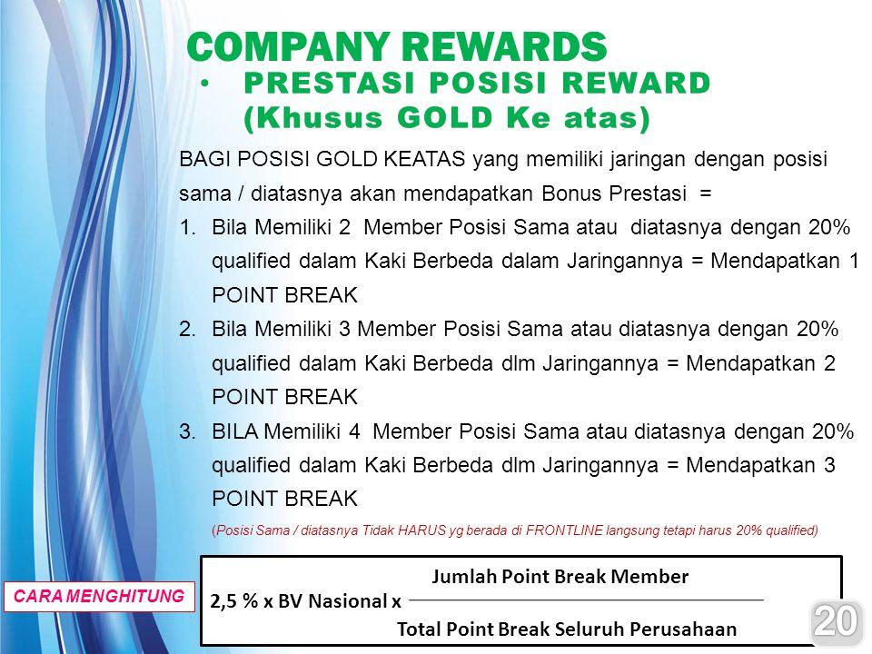 BAGI POSISI GOLD KEATAS yang memiliki jaringan dengan posisi sama / diatasnya akan mendapatkan Bonus Prestasi = 1.Bila Memiliki 2 Member Posisi Sama a