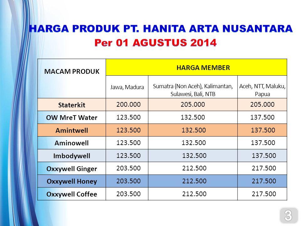Subsidi Transport Jawa, Madura 3.500 Sumatra (Non Aceh), Kalimantan, Sulawesi, Bali, NTB12.500 Aceh, NTT, Maluku, Papua17.500 MACAM PRODUKBVPV HARGA MEMBERKETERANGAN : DasarPPNTotal Staterkit - 60 200,000- (Produk Rp.