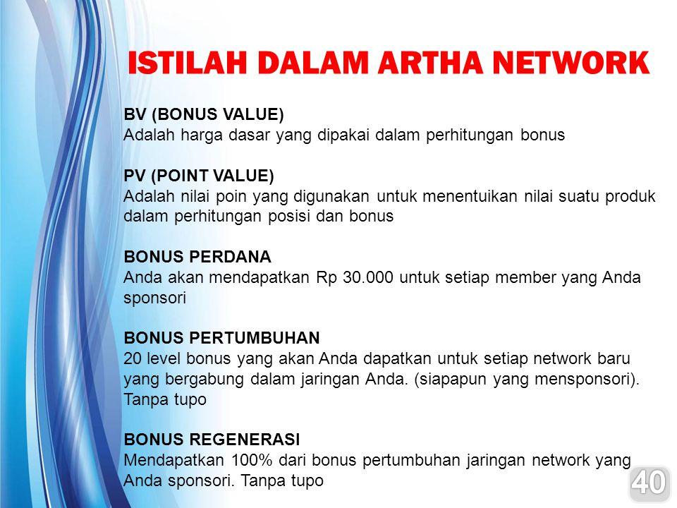 ISTILAH DALAM ARTHA NETWORK BV (BONUS VALUE) Adalah harga dasar yang dipakai dalam perhitungan bonus PV (POINT VALUE) Adalah nilai poin yang digunakan
