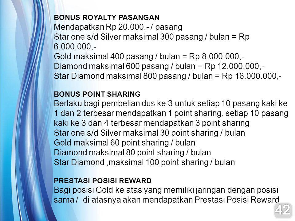 BONUS ROYALTY PASANGAN Mendapatkan Rp 20.000,- / pasang Star one s/d Silver maksimal 300 pasang / bulan = Rp 6.000.000,- Gold maksimal 400 pasang / bu