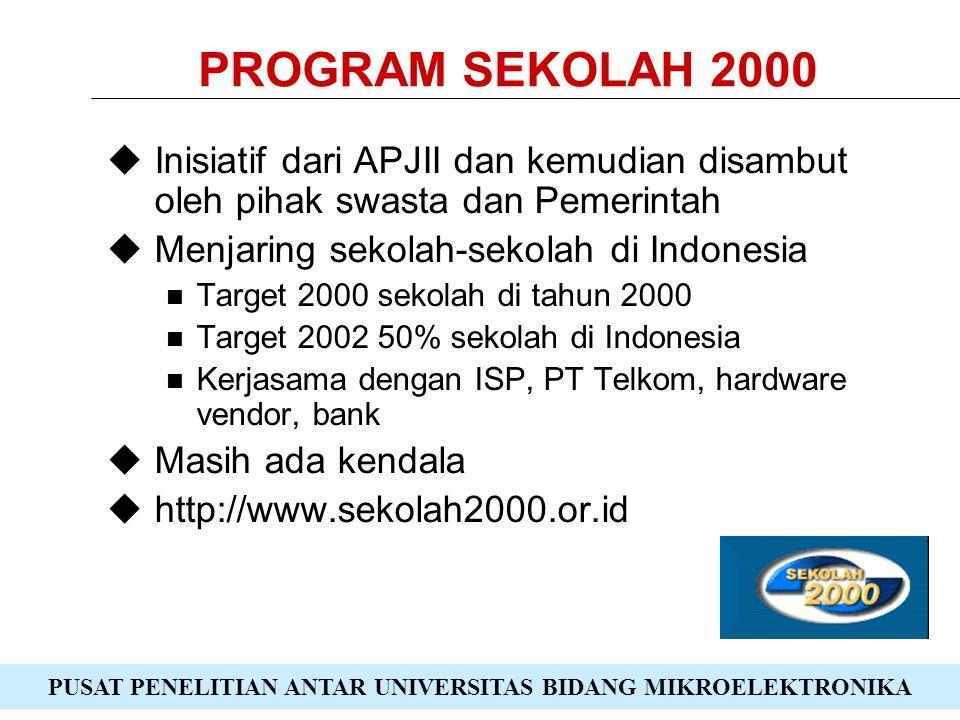 PUSAT PENELITIAN ANTAR UNIVERSITAS BIDANG MIKROELEKTRONIKA PROGRAM SEKOLAH 2000  Inisiatif dari APJII dan kemudian disambut oleh pihak swasta dan Pemerintah  Menjaring sekolah-sekolah di Indonesia Target 2000 sekolah di tahun 2000 Target 2002 50% sekolah di Indonesia Kerjasama dengan ISP, PT Telkom, hardware vendor, bank  Masih ada kendala  http://www.sekolah2000.or.id