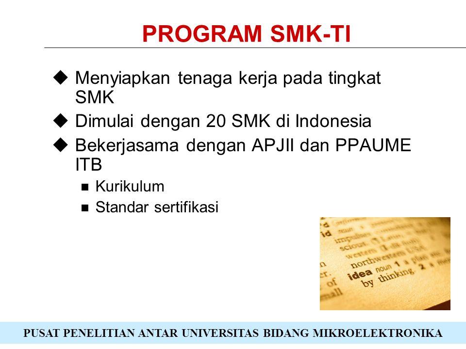 PUSAT PENELITIAN ANTAR UNIVERSITAS BIDANG MIKROELEKTRONIKA PROGRAM SMK-TI  Menyiapkan tenaga kerja pada tingkat SMK  Dimulai dengan 20 SMK di Indonesia  Bekerjasama dengan APJII dan PPAUME ITB Kurikulum Standar sertifikasi