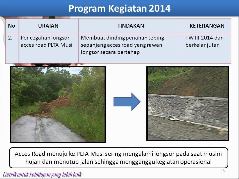 13 NoURAIANTINDAKANKETERANGAN 2.Pencegahan longsor acces road PLTA Musi Membuat dinding penahan tebing sepanjang acces road yang rawan longsor secara