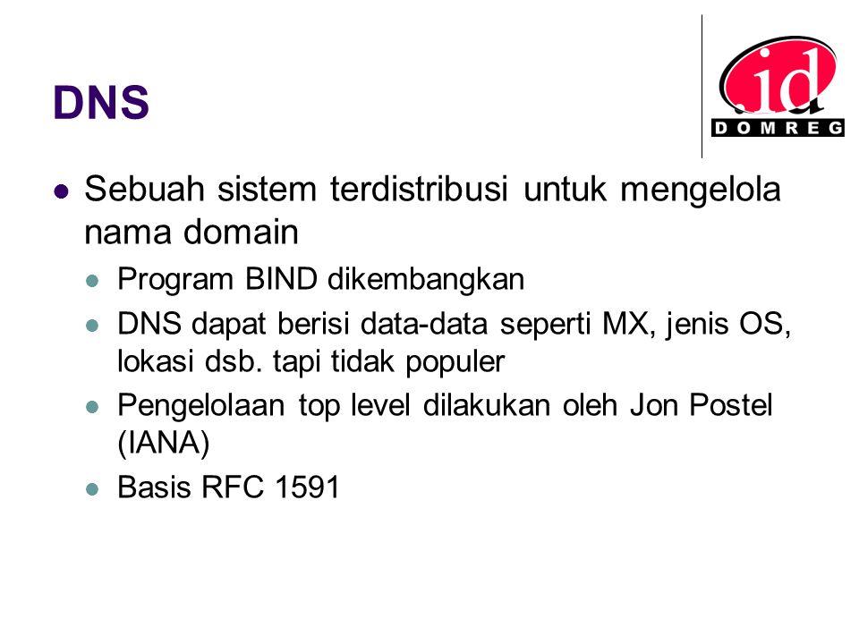 DNS Sebuah sistem terdistribusi untuk mengelola nama domain Program BIND dikembangkan DNS dapat berisi data-data seperti MX, jenis OS, lokasi dsb. tap