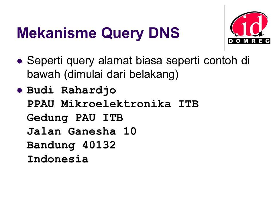 Mekanisme Query DNS Seperti query alamat biasa seperti contoh di bawah (dimulai dari belakang) Budi Rahardjo PPAU Mikroelektronika ITB Gedung PAU ITB